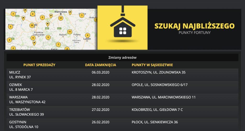 Fortuna Łódź punkty stacjonarne. Gdzie obstawiać, jakie godziny otwarcia?